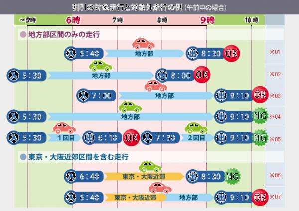 pct_index_04